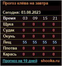 http://shooka.ru/info/biteimg.php?55.75,37.61:Москва:Россия