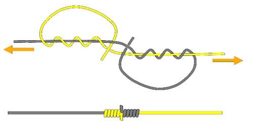 соединение коннектора с конусным подлеском узлом BLOOD KNOT