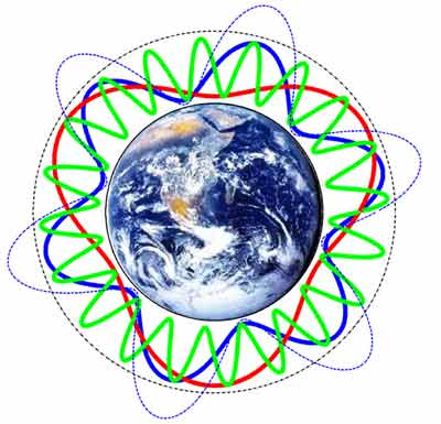 возмущения электромагнитного фона при приближении циклона